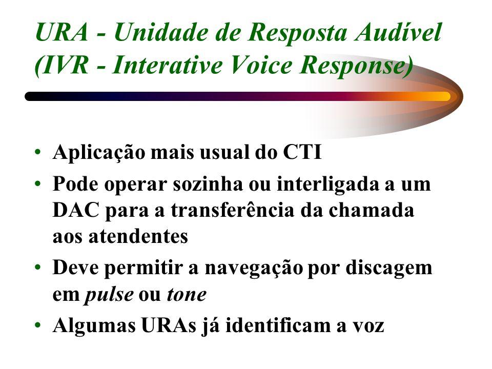 URA - Unidade de Resposta Audível (IVR - Interative Voice Response) Aplicação mais usual do CTI Pode operar sozinha ou interligada a um DAC para a tra