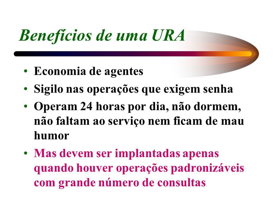 Benefícios de uma URA Economia de agentes Sigilo nas operações que exigem senha Operam 24 horas por dia, não dormem, não faltam ao serviço nem ficam d