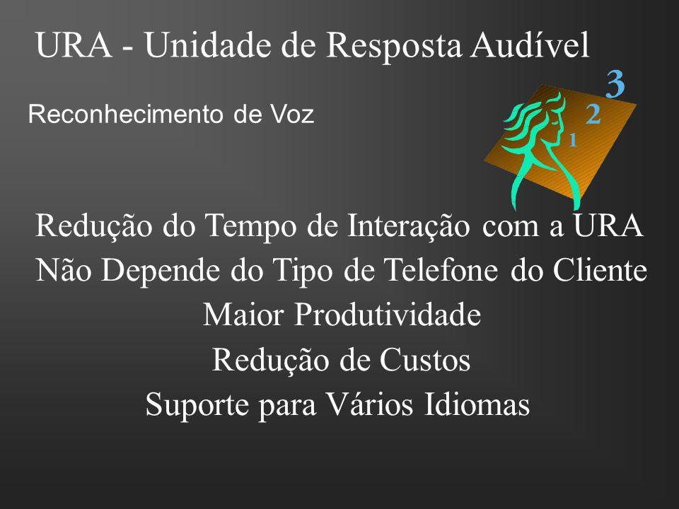 Reconhecimento de Voz URA - Unidade de Resposta Audível Redução do Tempo de Interação com a URA Não Depende do Tipo de Telefone do Cliente Maior Produ