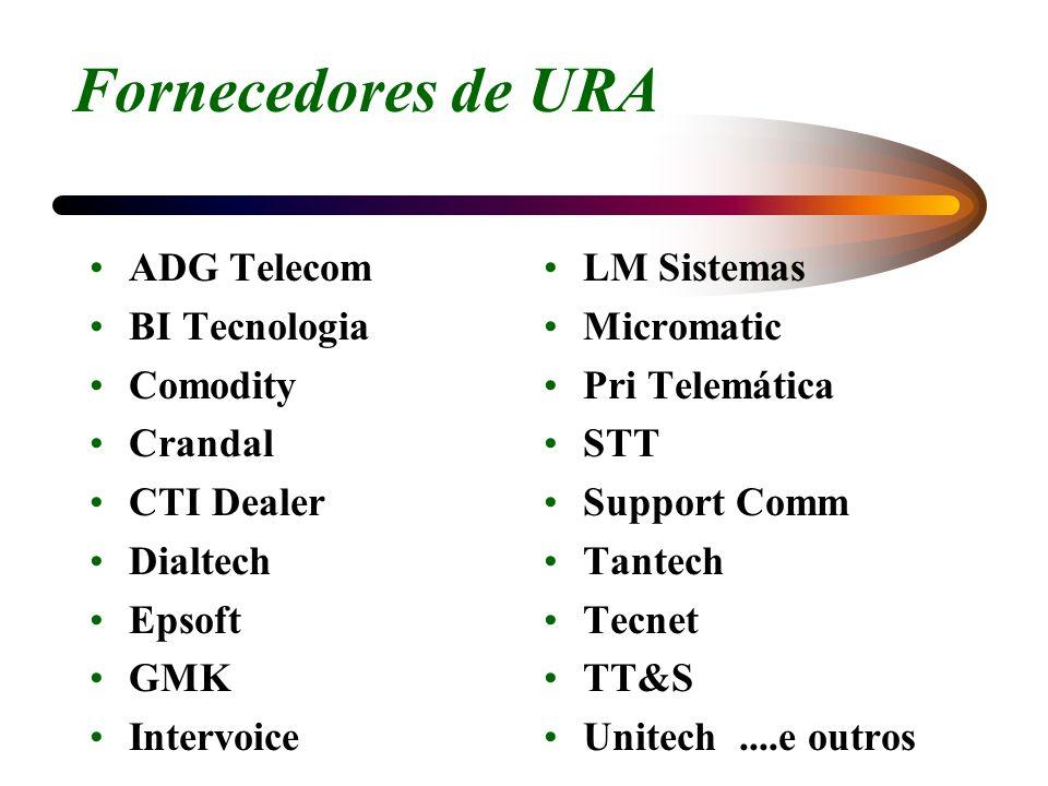 Fornecedores de URA ADG Telecom BI Tecnologia Comodity Crandal CTI Dealer Dialtech Epsoft GMK Intervoice LM Sistemas Micromatic Pri Telemática STT Sup