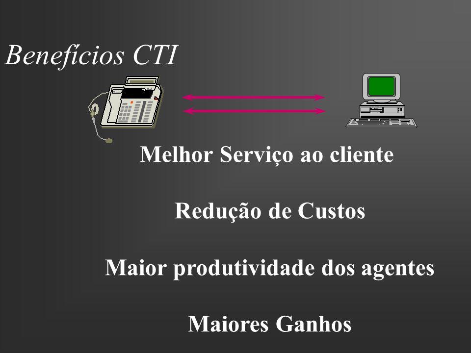 Benefícios CTI Melhor Serviço ao cliente Redução de Custos Maior produtividade dos agentes Maiores Ganhos Maior Satisfação dos Clientes