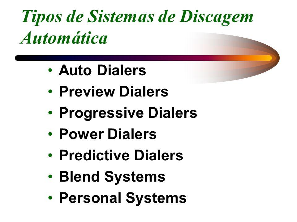 Tipos de Sistemas de Discagem Automática Auto Dialers Preview Dialers Progressive Dialers Power Dialers Predictive Dialers Blend Systems Personal Syst