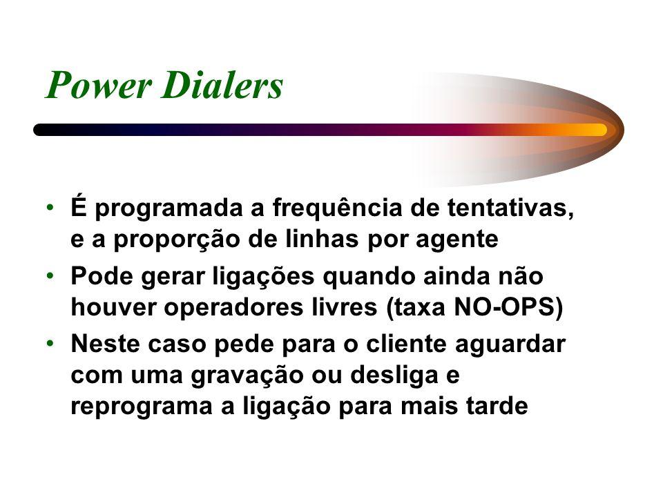 Power Dialers É programada a frequência de tentativas, e a proporção de linhas por agente Pode gerar ligações quando ainda não houver operadores livre