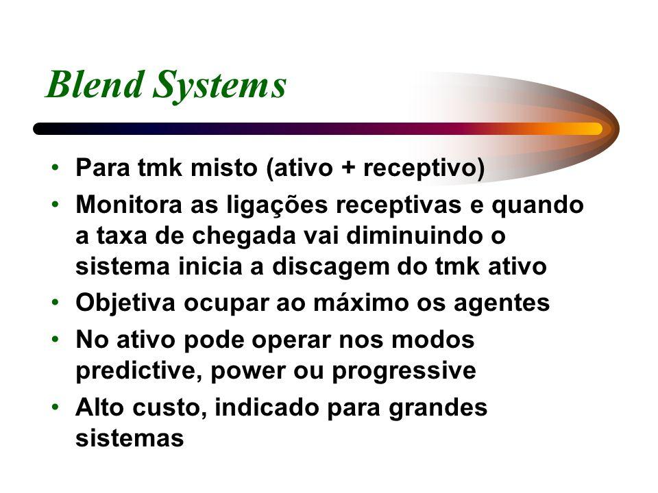 Blend Systems Para tmk misto (ativo + receptivo) Monitora as ligações receptivas e quando a taxa de chegada vai diminuindo o sistema inicia a discagem