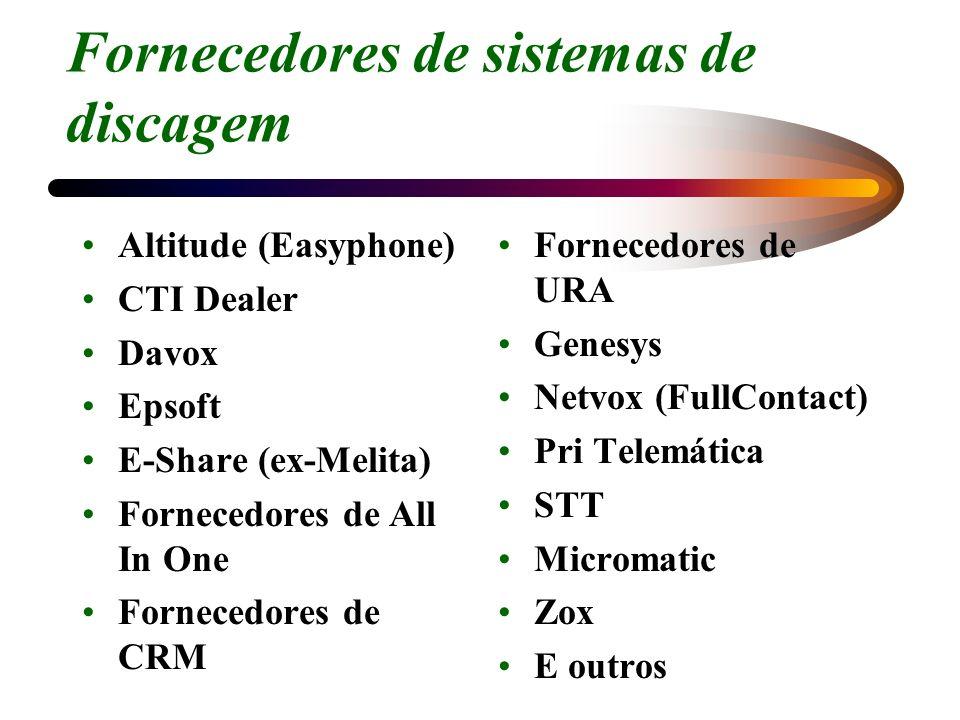 Fornecedores de sistemas de discagem Altitude (Easyphone) CTI Dealer Davox Epsoft E-Share (ex-Melita) Fornecedores de All In One Fornecedores de CRM F