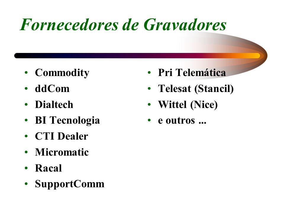 Fornecedores de Gravadores Commodity ddCom Dialtech BI Tecnologia CTI Dealer Micromatic Racal SupportComm Pri Telemática Telesat (Stancil) Wittel (Nic