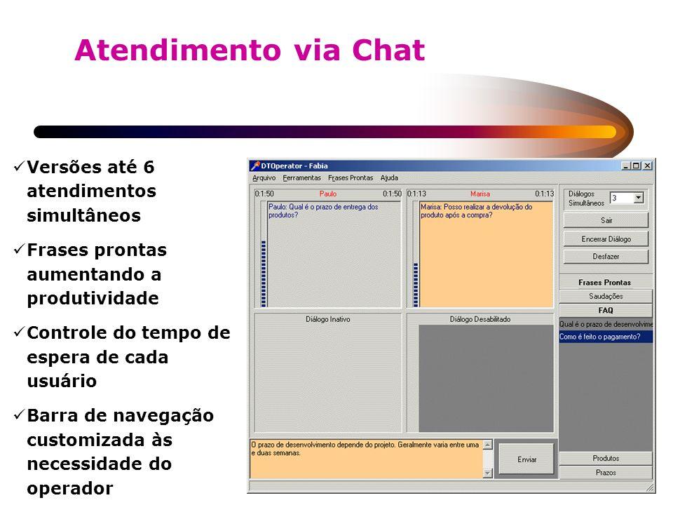 Versões até 6 atendimentos simultâneos Frases prontas aumentando a produtividade Controle do tempo de espera de cada usuário Barra de navegação custom