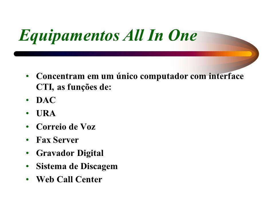 Equipamentos All In One Concentram em um único computador com interface CTI, as funções de: DAC URA Correio de Voz Fax Server Gravador Digital Sistema