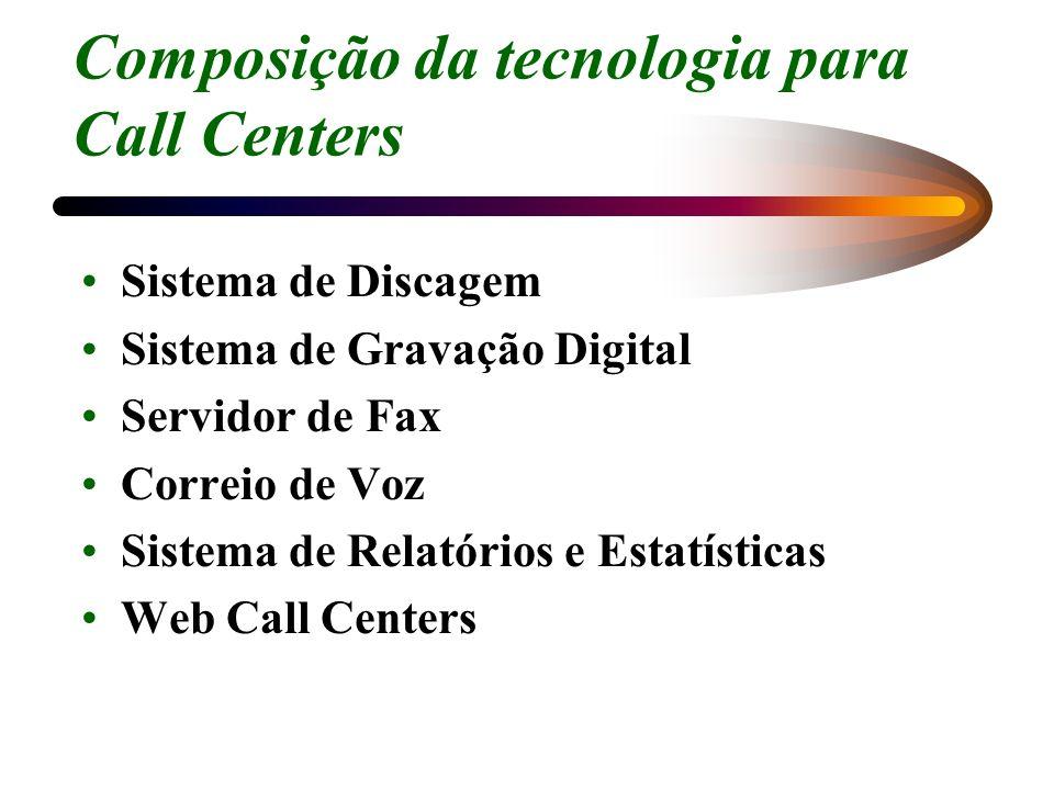 Composição da tecnologia para Call Centers Equipamentos All In One Sistemas Midleware Softwares de Gerenciamento de RH Softwares de Simulação Convergência - Telefonia IP - CRM