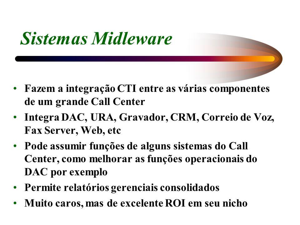 Sistemas Midleware Fazem a integração CTI entre as várias componentes de um grande Call Center Integra DAC, URA, Gravador, CRM, Correio de Voz, Fax Se