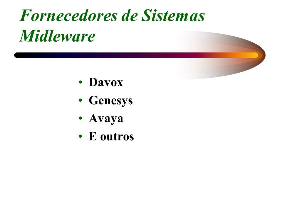 Fornecedores de Sistemas Midleware Davox Genesys Avaya E outros