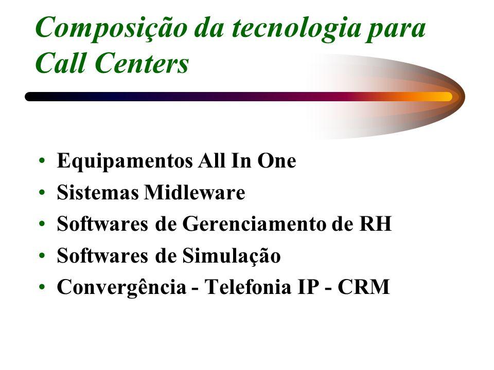 Composição da tecnologia para Call Centers Equipamentos All In One Sistemas Midleware Softwares de Gerenciamento de RH Softwares de Simulação Convergê