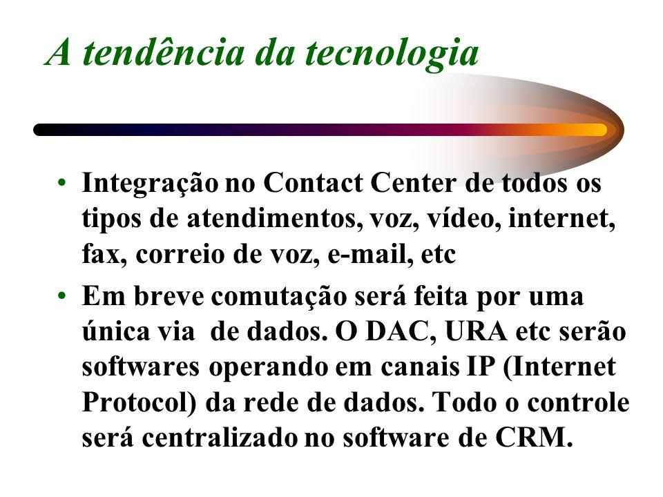 A tendência da tecnologia Integração no Contact Center de todos os tipos de atendimentos, voz, vídeo, internet, fax, correio de voz, e-mail, etc Em br