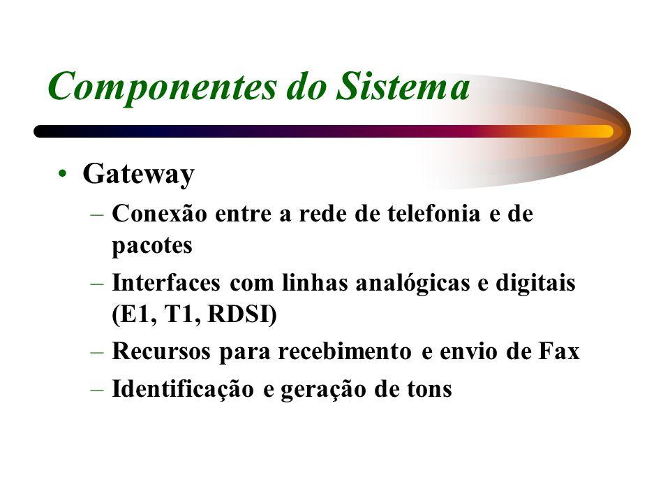 Componentes do Sistema Gateway –Conexão entre a rede de telefonia e de pacotes –Interfaces com linhas analógicas e digitais (E1, T1, RDSI) –Recursos p
