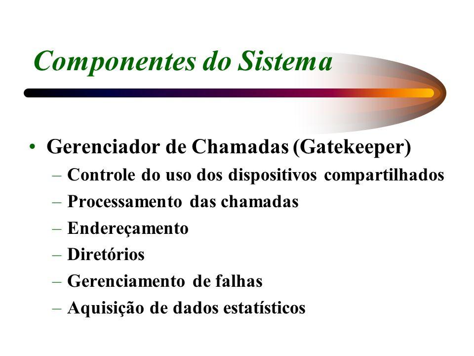 Componentes do Sistema Gerenciador de Chamadas (Gatekeeper) –Controle do uso dos dispositivos compartilhados –Processamento das chamadas –Endereçament