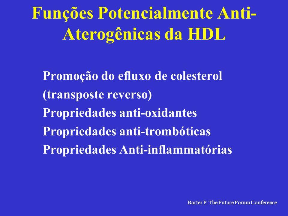 Funções Potencialmente Anti- Aterogênicas da HDL Promoção do efluxo de colesterol (transposte reverso) Propriedades anti-oxidantes Propriedades anti-t