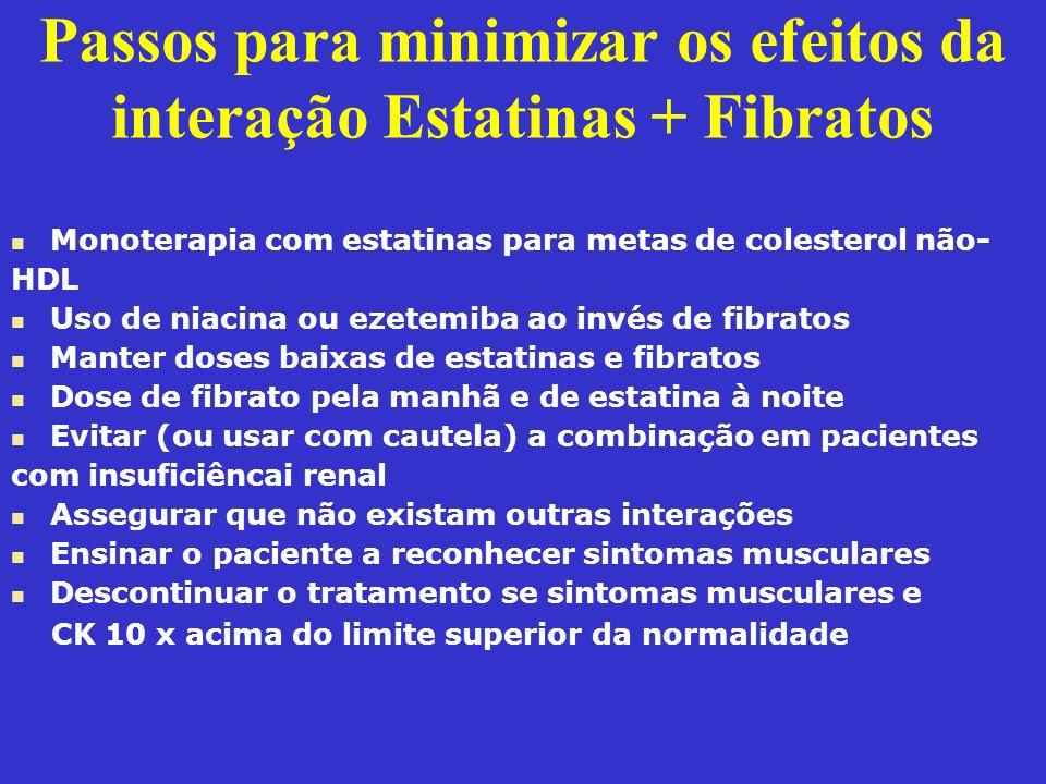Passos para minimizar os efeitos da interação Estatinas + Fibratos Monoterapia com estatinas para metas de colesterol não- HDL Uso de niacina ou ezete