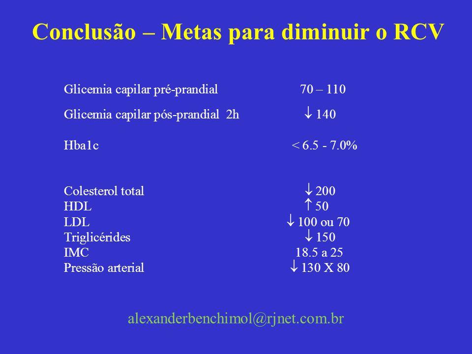 Glicemia capilar pré-prandial 70 – 110 Glicemia capilar pós-prandial 2h 140 Hba1c < 6.5 - 7.0% Colesterol total 200 HDL 50 LDL 100 ou 70 Triglicérides