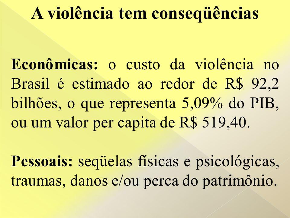 A violência tem conseqüências Econômicas: o custo da violência no Brasil é estimado ao redor de R$ 92,2 bilhões, o que representa 5,09% do PIB, ou um
