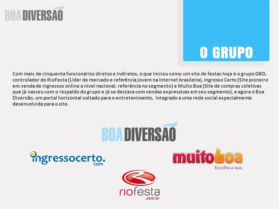 Com mais de cinquenta funcionários diretos e indiretos, o que iniciou como um site de festas hoje é o grupo GBD, controlador do RioFesta (Líder de mer