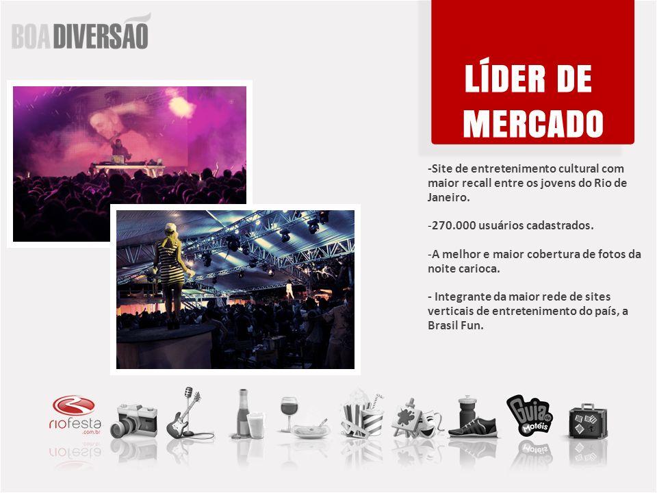 -Site de entretenimento cultural com maior recall entre os jovens do Rio de Janeiro. -270.000 usuários cadastrados. -A melhor e maior cobertura de fot