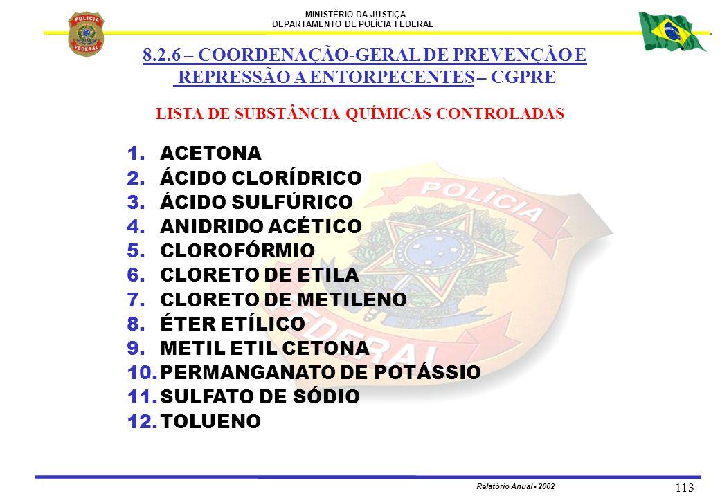 MINISTÉRIO DA JUSTIÇA DEPARTAMENTO DE POLÍCIA FEDERAL Relatório Anual - 2002 113 1.ACETONA 2.ÁCIDO CLORÍDRICO 3.ÁCIDO SULFÚRICO 4.ANIDRIDO ACÉTICO 5.C