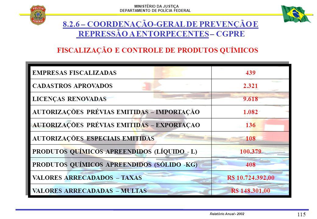 MINISTÉRIO DA JUSTIÇA DEPARTAMENTO DE POLÍCIA FEDERAL Relatório Anual - 2002 115 FISCALIZAÇÃO E CONTROLE DE PRODUTOS QUÍMICOS EMPRESAS FISCALIZADAS439