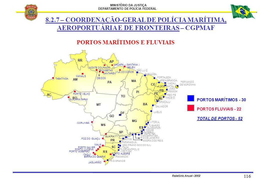 MINISTÉRIO DA JUSTIÇA DEPARTAMENTO DE POLÍCIA FEDERAL Relatório Anual - 2002 116 PORTOS MARÍTIMOS E FLUVIAIS PORTOS MARÍTIMOS - 30 PORTOS FLUVIAIS - 2