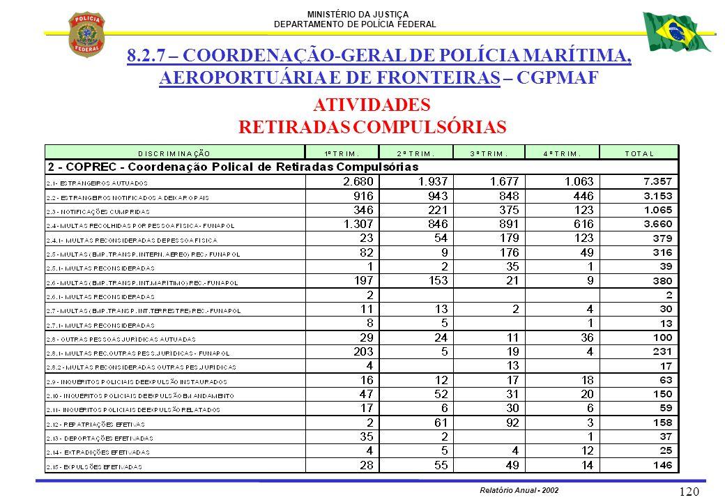 MINISTÉRIO DA JUSTIÇA DEPARTAMENTO DE POLÍCIA FEDERAL Relatório Anual - 2002 120 8.2.7 – COORDENAÇÃO-GERAL DE POLÍCIA MARÍTIMA, AEROPORTUÁRIA E DE FRO