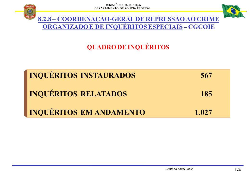 MINISTÉRIO DA JUSTIÇA DEPARTAMENTO DE POLÍCIA FEDERAL Relatório Anual - 2002 126 INQUÉRITOS INSTAURADOS 567 INQUÉRITOS RELATADOS 185 INQUÉRITOS EM AND