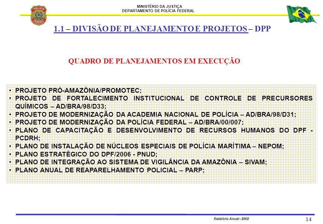 MINISTÉRIO DA JUSTIÇA DEPARTAMENTO DE POLÍCIA FEDERAL Relatório Anual - 2002 14 QUADRO DE PLANEJAMENTOS EM EXECUÇÃO PROJETO PRÓ-AMAZÔNIA/PROMOTEC; PRO