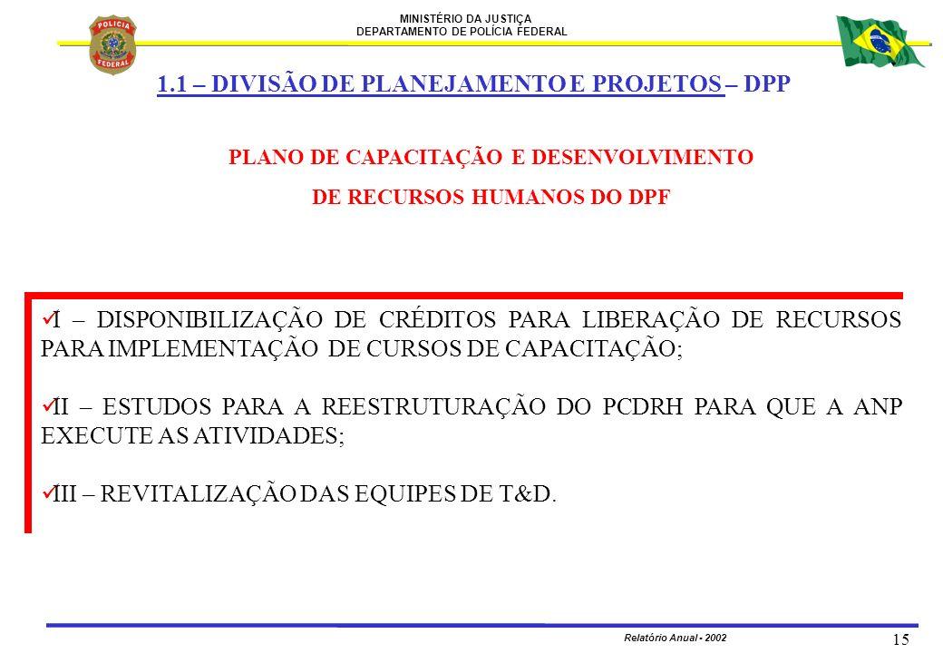 MINISTÉRIO DA JUSTIÇA DEPARTAMENTO DE POLÍCIA FEDERAL Relatório Anual - 2002 15 PLANO DE CAPACITAÇÃO E DESENVOLVIMENTO DE RECURSOS HUMANOS DO DPF I –