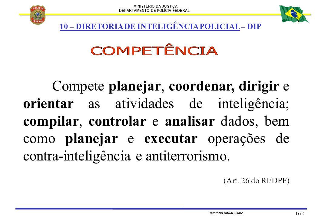 MINISTÉRIO DA JUSTIÇA DEPARTAMENTO DE POLÍCIA FEDERAL Relatório Anual - 2002 162 Compete planejar, coordenar, dirigir e orientar as atividades de inte