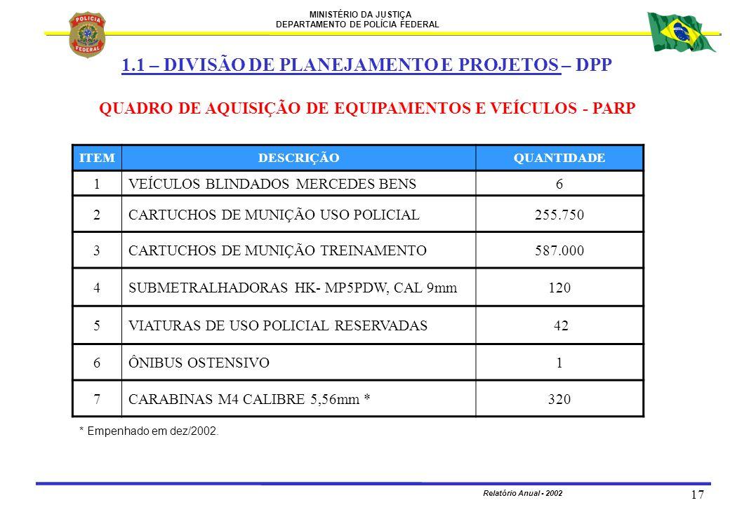 MINISTÉRIO DA JUSTIÇA DEPARTAMENTO DE POLÍCIA FEDERAL Relatório Anual - 2002 17 QUADRO DE AQUISIÇÃO DE EQUIPAMENTOS E VEÍCULOS - PARP ITEMDESCRIÇÃOQUA