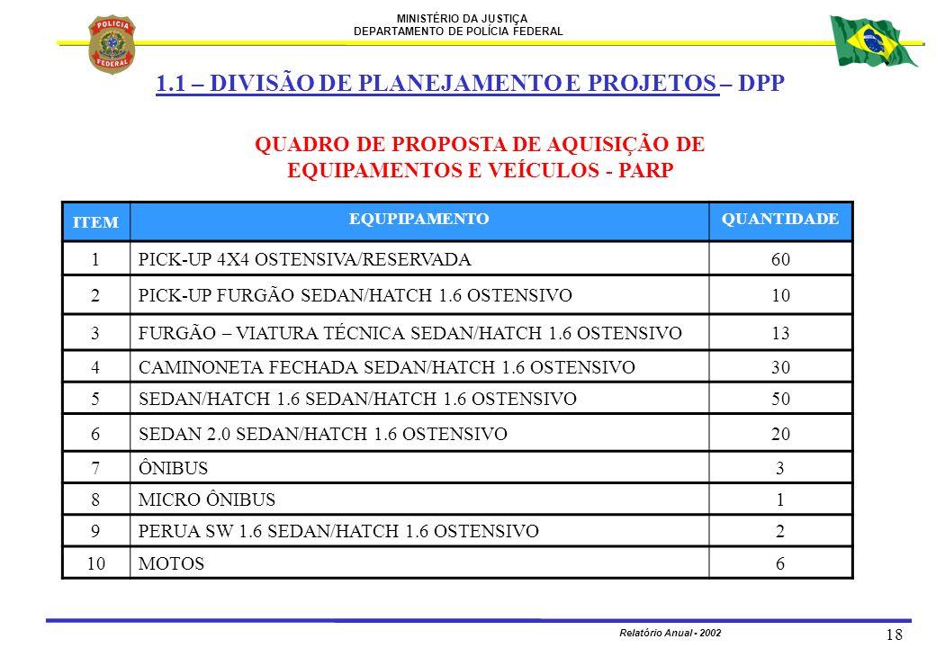 MINISTÉRIO DA JUSTIÇA DEPARTAMENTO DE POLÍCIA FEDERAL Relatório Anual - 2002 18 QUADRO DE PROPOSTA DE AQUISIÇÃO DE EQUIPAMENTOS E VEÍCULOS - PARP ITEM