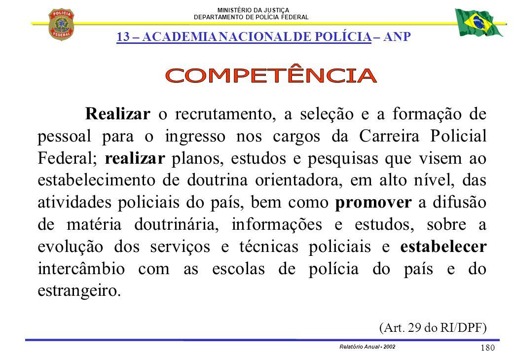 MINISTÉRIO DA JUSTIÇA DEPARTAMENTO DE POLÍCIA FEDERAL Relatório Anual - 2002 180 Realizar o recrutamento, a seleção e a formação de pessoal para o ing