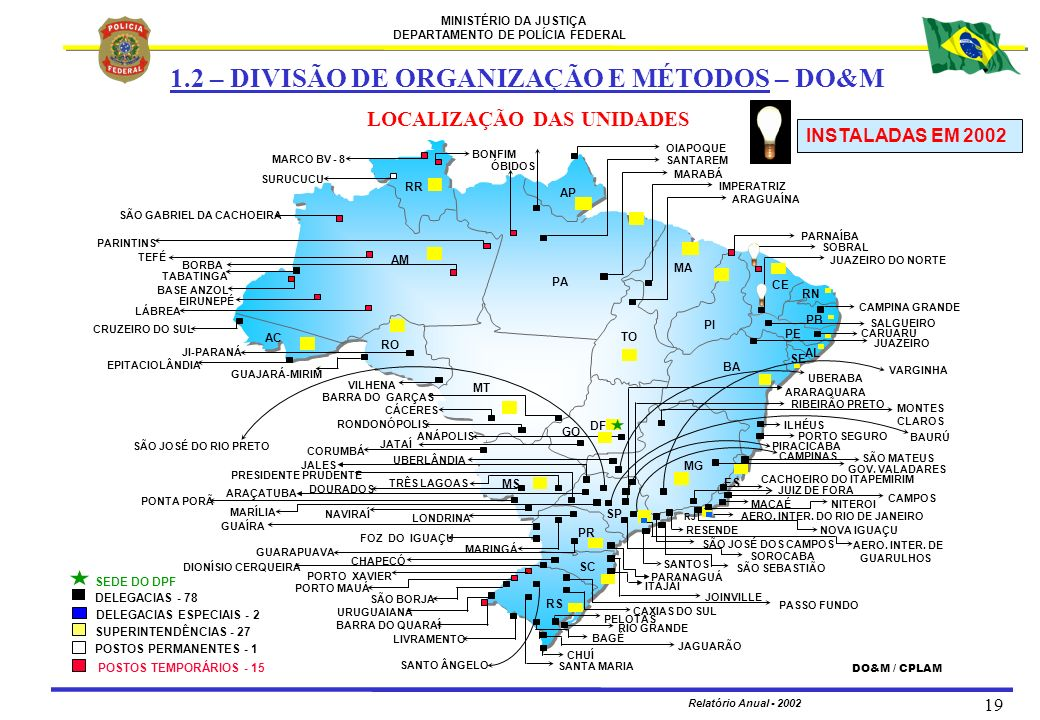 MINISTÉRIO DA JUSTIÇA DEPARTAMENTO DE POLÍCIA FEDERAL Relatório Anual - 2002 19 LOCALIZAÇÃO DAS UNIDADES 1.2 – DIVISÃO DE ORGANIZAÇÃO E MÉTODOS – DO&M