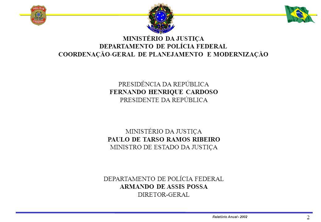 MINISTÉRIO DA JUSTIÇA DEPARTAMENTO DE POLÍCIA FEDERAL Relatório Anual - 2002 93 FONTE - SINPRO MINISTÉRIO DA JUSTIÇA DEPARTAMENTO DE POLÍCIA FEDERAL Relatório Anual - 2001 MINISTÉRIO DA JUSTIÇA 8.2.5 – COORDENAÇÃO-GERAL DE POLÍCIA FAZENDÁRIA – CGPFAZ ORDEMMATERIALQTDMEDIDA/UNIDADE 01ALIMENTOS248.931QUILOS 02ANIMAIS SILVESTRES22.682UNIDADES 03APARELHOS DE SOM E VÍDEO74.312 04BEBIDAS DIVERSAS27.606GARRAFAS 05BRINQUEDOS263.803 06COMPACT DISC - CDs439.975UNIDADES 07CIGARROS11.821.543CARTEIRAS 08COMBUSTÍVEIS92.177LITROS 09COSMÉTICOS266.242 10FITAS CASSETE59.163UNIDADES 11FITAS DE VÍDEO8.980 12MATERIAIS DE INFORMÁTICA374.743 13MATERIAIS ELETRO-ELETRÔNICOS422.265 14MADEIRAS4.793.050 MÉTROS ³ 15MINÉRIOS35.833.011QUILOS 16PEDRAS PRECISOSAS468.882GRAMAS 17RELÓGIOS54.616UNIDADES 18VEÍCULOS481 19VESTUÁRIOS128.672 20TECIDOS1.941.959UNIDADES PRINCIPAIS MERCADORIAS APREENDIDAS