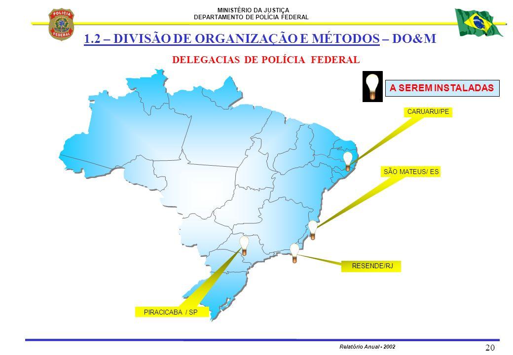MINISTÉRIO DA JUSTIÇA DEPARTAMENTO DE POLÍCIA FEDERAL Relatório Anual - 2002 20 1.2 – DIVISÃO DE ORGANIZAÇÃO E MÉTODOS – DO&M DELEGACIAS DE POLÍCIA FE