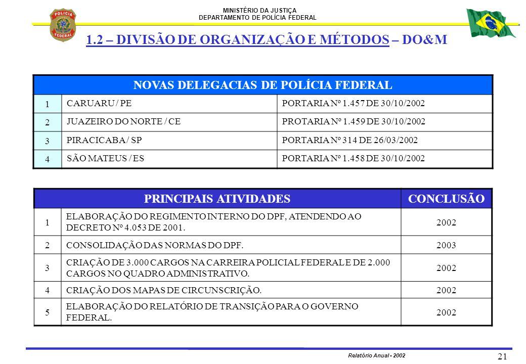 MINISTÉRIO DA JUSTIÇA DEPARTAMENTO DE POLÍCIA FEDERAL Relatório Anual - 2002 21 1.2 – DIVISÃO DE ORGANIZAÇÃO E MÉTODOS – DO&M NOVAS DELEGACIAS DE POLÍ