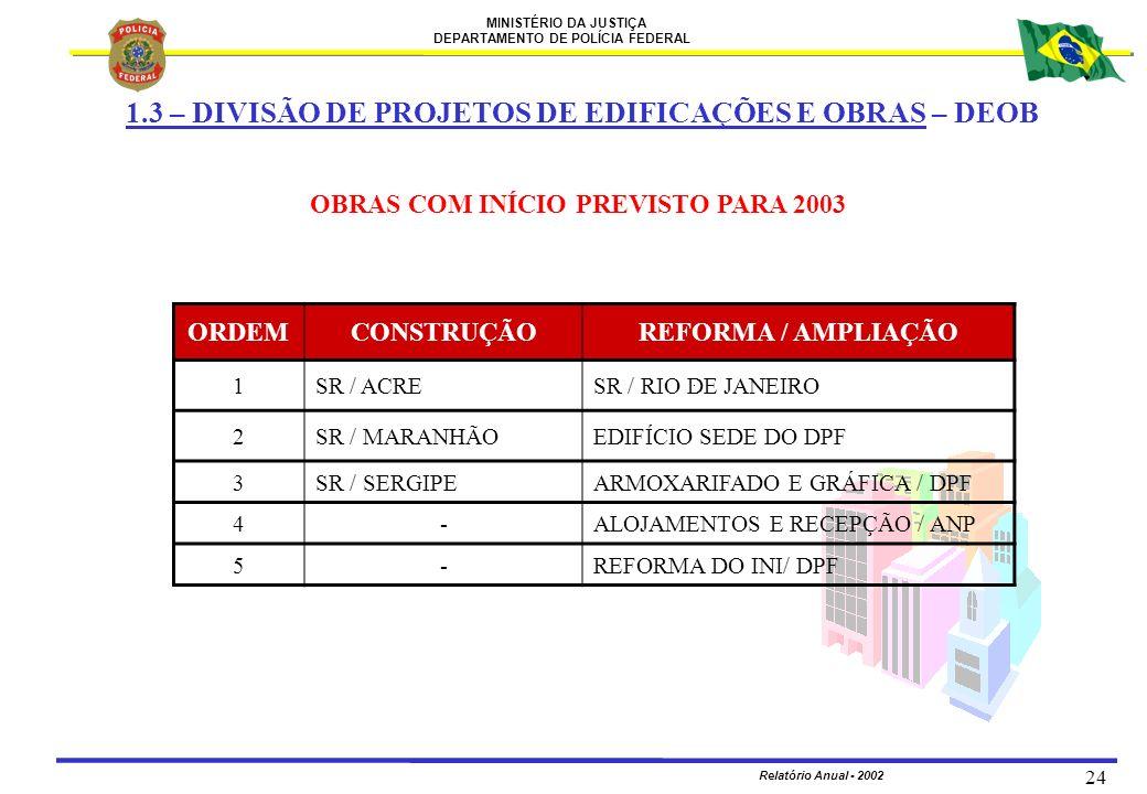 MINISTÉRIO DA JUSTIÇA DEPARTAMENTO DE POLÍCIA FEDERAL Relatório Anual - 2002 24 OBRAS COM INÍCIO PREVISTO PARA 2003 1.3 – DIVISÃO DE PROJETOS DE EDIFI