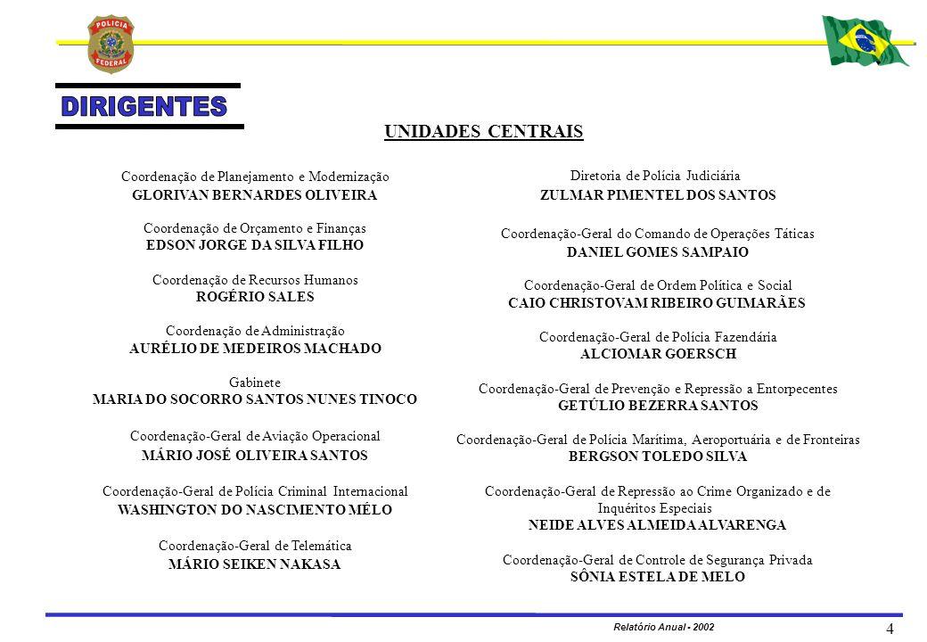 MINISTÉRIO DA JUSTIÇA DEPARTAMENTO DE POLÍCIA FEDERAL Relatório Anual - 2002 85 ORDEMOPERAÇÕESPERÍODORESUMO 1CANUTAMA Início – 07/01/2001 (em andamento) Apurar invasão de terras da União no Estado do Amazonas.