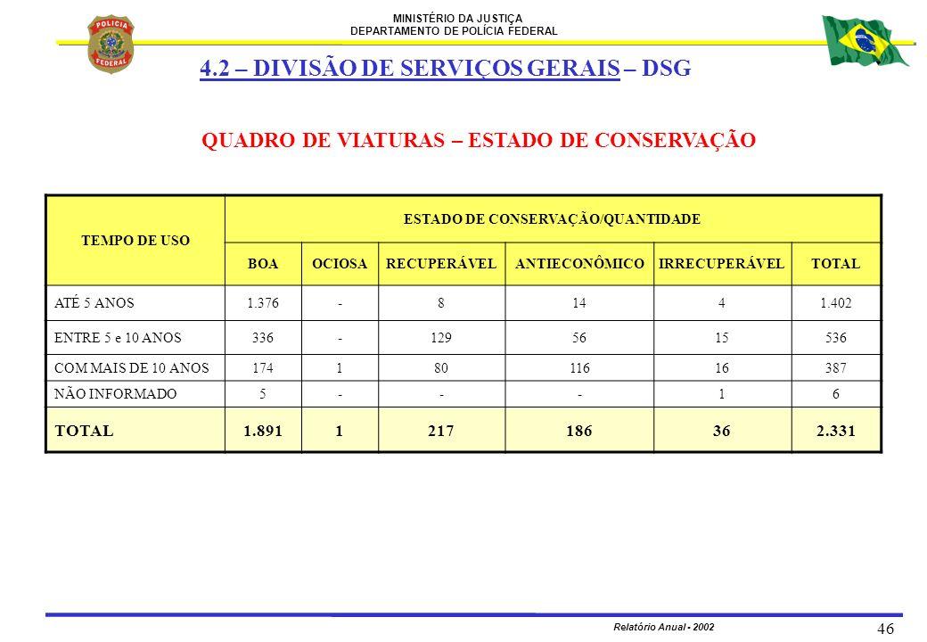 MINISTÉRIO DA JUSTIÇA DEPARTAMENTO DE POLÍCIA FEDERAL Relatório Anual - 2002 46 QUADRO DE VIATURAS – ESTADO DE CONSERVAÇÃO TEMPO DE USO ESTADO DE CONS