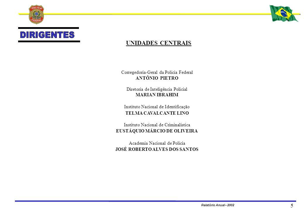 MINISTÉRIO DA JUSTIÇA DEPARTAMENTO DE POLÍCIA FEDERAL Relatório Anual - 2002 6 SUPERINTENDÊNCIAS REGIONAIS SR/Acre PAULO FERNANDO BEZERRA SR/Alagoas JOSÉ PAULO RUBIM RODRIGUES SR/Amapá ALDAIR DA ROCHA SR/Amazonas JOSÉ FERREIRA SALES SR/Bahia AUGUSTO CÉSAR OLIVEIRA SERRA PINTO SR/Ceará FRANCISCO WILSON VIEIRA DO NASCIMENTO SR/Distrito Federal EUCLIDES RODRIGUES DA SILVA FILHO SR/Espírito Santo WALACE TARCÍSIO PONTE SR/Goiás LACERDA CARLOS JÚNIOR SR/Maranhão FRANCISCO LEÔNIDAS GOMES DA SILVA SR/Mato Grosso OSWALDO ROBERTO VARELLA SR/Mato Grosso do Sul WANTUIR FRANCISCO BRASIL JACINI SR/Minas Gerais ROBERTO CAMARGO SCALISE SR/Pará GERALDO JOSÉ DE ARAÚJO
