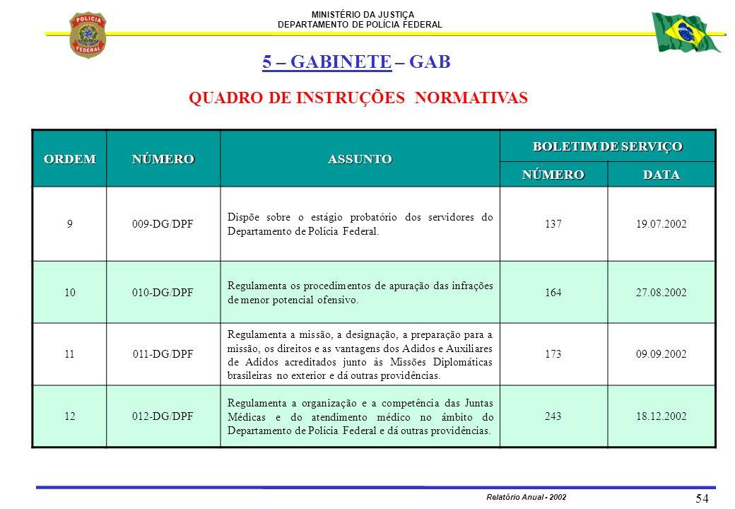 MINISTÉRIO DA JUSTIÇA DEPARTAMENTO DE POLÍCIA FEDERAL Relatório Anual - 2002 54 ORDEMNÚMEROASSUNTO BOLETIM DE SERVIÇO NÚMERODATA 9009-DG/DPF Dispõe so