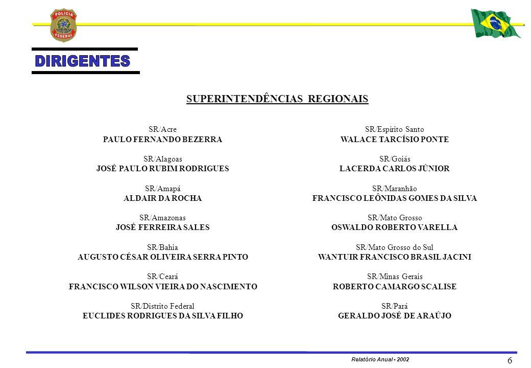 MINISTÉRIO DA JUSTIÇA DEPARTAMENTO DE POLÍCIA FEDERAL Relatório Anual - 2002 57 5.1 – COORDENAÇÃO-GERAL DE AVIAÇÃO OPERACIONAL – CGAV FROTA DE AERONAVES - AVIÕES ORDEMMODELO ANO DE FABRICAÇÃO PREFIXO CAPACIDADE TRIPULANTESPASSAGEIROS 1KING-AIR1972PP-FOY27 2BANDEIRANTE1976PT-FRF27 3CARAJÁ1989PT-VKJ26 4NAVAJO1976PP-FPU16 5CESSNA1981PT-FHD14 6CESSNA1980PT-WAI15 7GRAND CARAVAN2001PR-AAB29 8GRAND CARAVAN2001PR-AAC29 TOTAL1353
