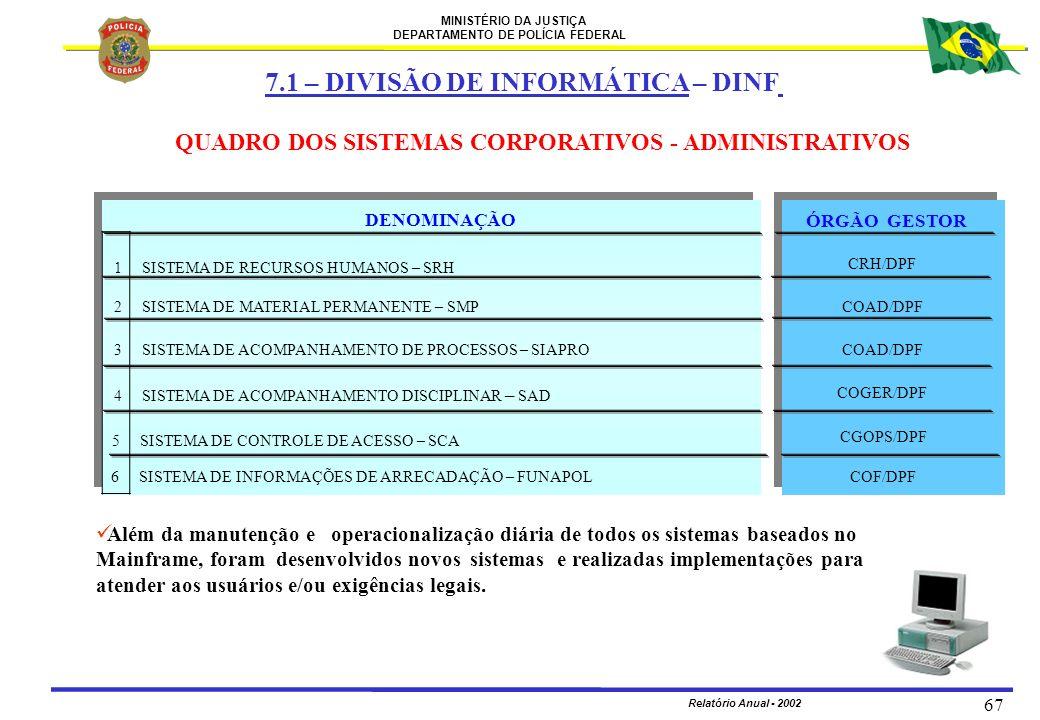 MINISTÉRIO DA JUSTIÇA DEPARTAMENTO DE POLÍCIA FEDERAL Relatório Anual - 2002 67 QUADRO DOS SISTEMAS CORPORATIVOS - ADMINISTRATIVOS 1 SISTEMA DE RECURS