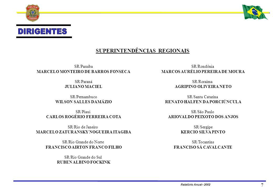 MINISTÉRIO DA JUSTIÇA DEPARTAMENTO DE POLÍCIA FEDERAL Relatório Anual - 2002 68 QUADRO DOS SISTEMAS CORPORATIVOS - POLICIAIS ORDEMDENOMINAÇÃO ÓRGÃO GESTOR 1SISTEMA NACIONAL DE PASSAPORTE – SINPACGPMAF/DPJ/DPF 2SISTEMA DE CONTROLE DE TRANSPORTE INTERNACIONAL –SINACTICGPMAF/DPJ/DPF 3SISTEMA NACIONAL DE PROCEDIMENTOS – SINPROCOGER/DPF 4SISTEMA NACIONAL DE TRÁFEGO INTENACIONAL – SINTICGPMAF/DPJ/DPF 5SISTEMA NACIONAL DE CADASTRAMENTO E REGISTRO DE ESTRANGEIROS – SINCRECGPMAF/DPJ/DPF 6SISTEMA NACIONAL DE SEGURANÇA E VIGILÂNCIA PRIVADA – SISVIPCGCSP/DPJ/DPF 7SISTEMA NACIONAL DE INFORMAÇÕES CRIMINAIS – SINICINI/DPF 8SISTEMA DE CONTROLE DE ENTIDADE DE ADOÇÃO DE CRIANÇAS – SIGECGPMAF/DPJ/DPF 9SISTEMA NAC.