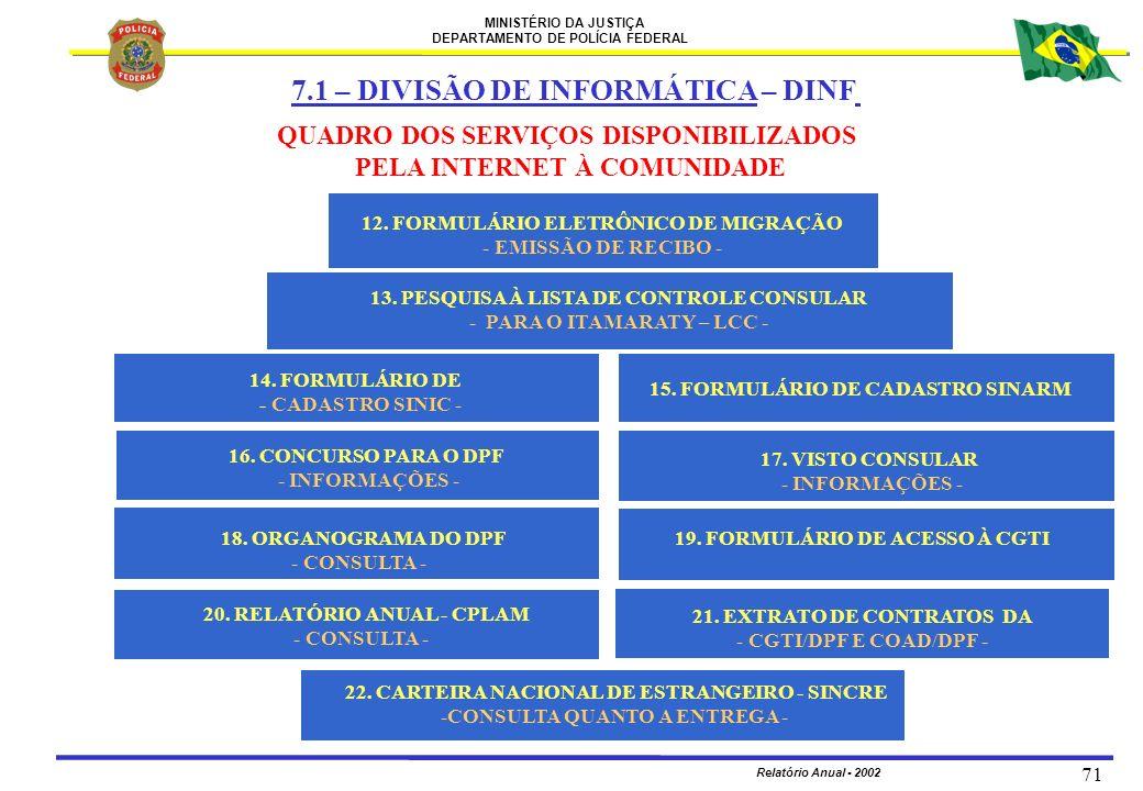 MINISTÉRIO DA JUSTIÇA DEPARTAMENTO DE POLÍCIA FEDERAL Relatório Anual - 2002 71 12. FORMULÁRIO ELETRÔNICO DE MIGRAÇÃO - EMISSÃO DE RECIBO - 16. CONCUR