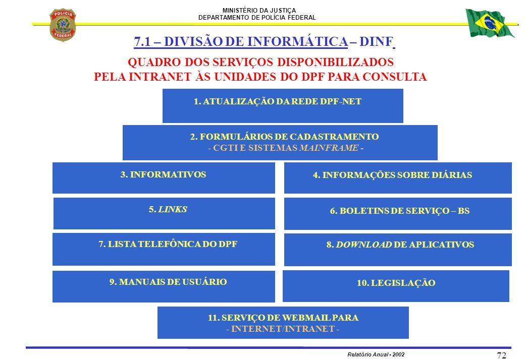 MINISTÉRIO DA JUSTIÇA DEPARTAMENTO DE POLÍCIA FEDERAL Relatório Anual - 2002 72 QUADRO DOS SERVIÇOS DISPONIBILIZADOS PELA INTRANET ÀS UNIDADES DO DPF